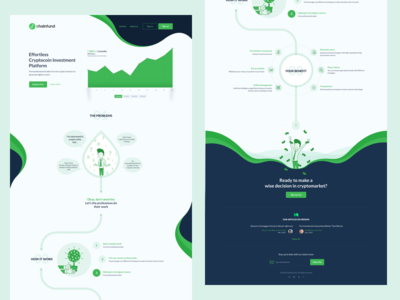 Chainfund.ch uxui trending sketch landing page investment blockchain animation landing
