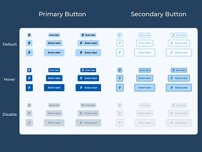 Blue Button set state uiux set button set ui kit