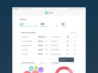 iEcology Dashboard