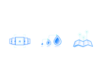 Icons for Creating a Droplet