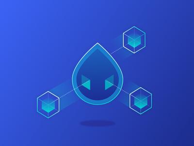 Block Storage droplets cloud servers block storage digitalocean