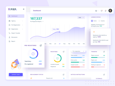 Pilgrim registration platform dashboard advertising company appdesign agency adobeinsiders webdesign ux uxdesign userinterface design ui