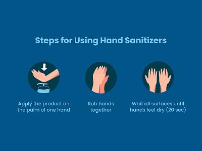 Steps for Using Hand Sanitizers cute minimal flat vector illustration design coronavirus