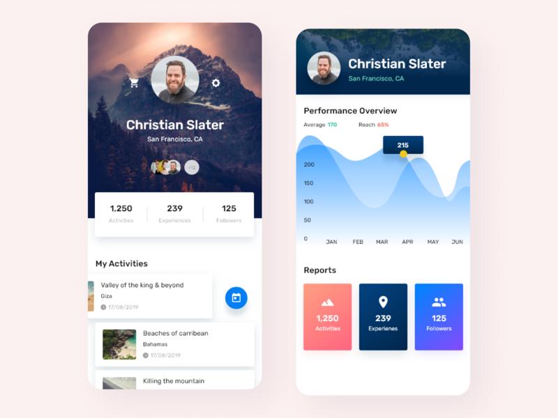 Bookify Profile Page