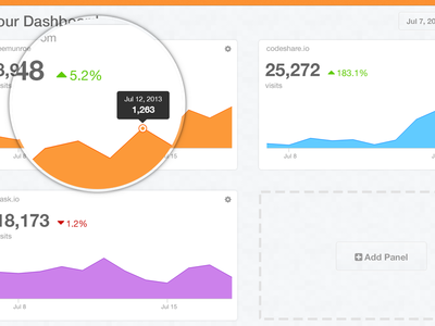 Snapshot Analytics Dashboard