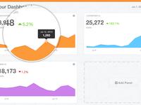 Snapshot Analytics Dashboard