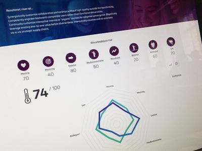Digital Infographic spiderweb graphs graph test visualization ui data infographic