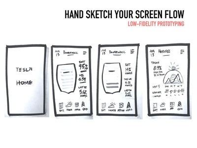 Hand Sketching prototyping