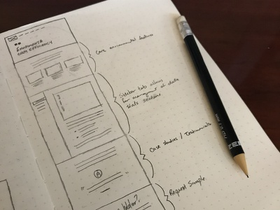 Sketching a New Project web design ux wireframe sketch