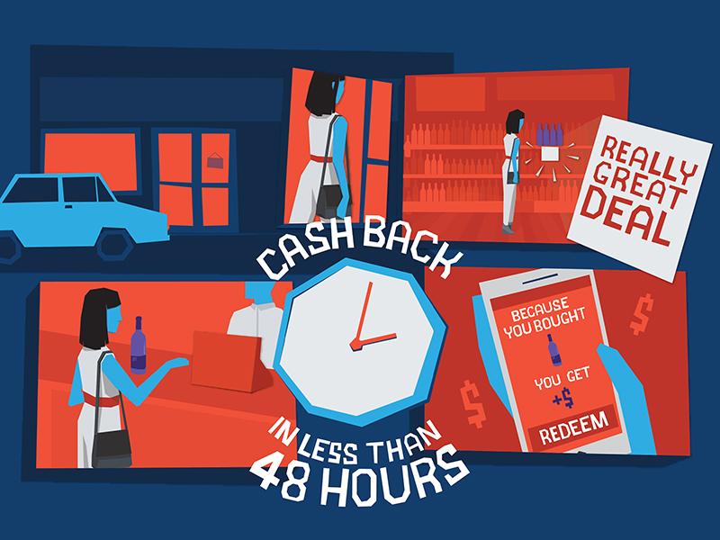 Customer Journey illustrator layout illustration business startup explainer simple stylized step-by-step customer journey