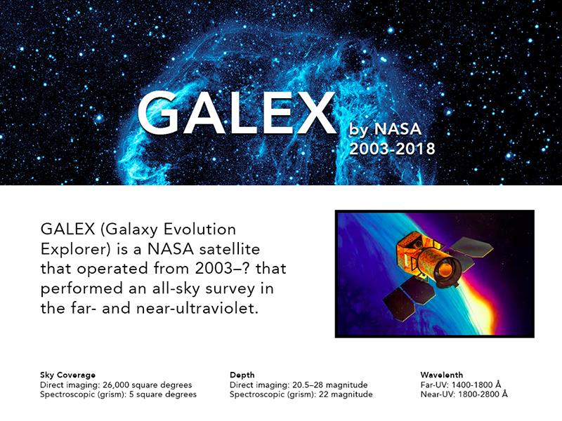 Trillian—Galex Telescope hackathon space nasa avenir layout