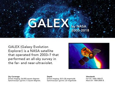 Trillian—Galex Telescope