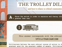 Trolley Dilemma Website