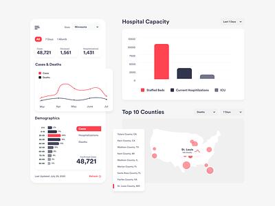 Covid-19 App data visualization data logo design clean interface app flat ui