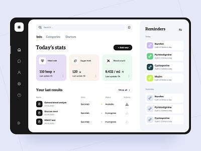 Personal doctor - Web app medicine health healthcare dashboard design ux ui