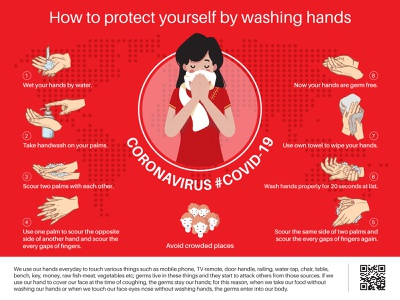 How to protect yourself by washing hands ux ui design