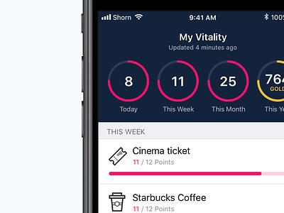Vitality Health App Redesign vitality redesign stats health app