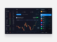 Crypto exchange inspiration accounts orange dashboad smart graph colors clean app graphic blue cryptocurrency crypto wallet style web design ux ui