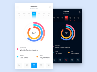 Statistics ux ui qperson-team qperson notification note ios graphic diary creative calendar buttons