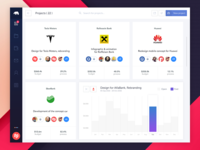 Dashboard - projects management