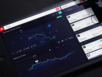 Dashboard - Fitness app statistic graph 7hp creative colors dashboard fitness trainer ios design ux ui