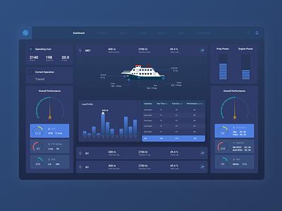 Fleet Management Platform dark dark ui ux design ui design admin dashboard admin panel dashboard ui dashboard design fleet fleet management