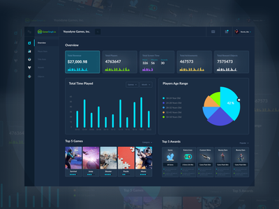 GamerGraph.io analytics dashboard gaming dashboard ui dashboard design games dark black gaming dashboard game