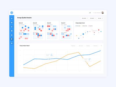 Energy Quality Analysis analytics chart research admin dashboard web app dashboard design energy dashboard analysis analytics analytics dashboard