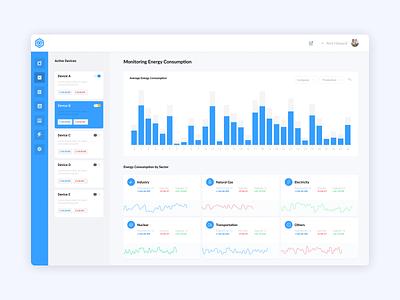 Energy Consumption Monitoring ui website ui design app web web app dashboard design dashboard app dashboard analysis analytics dashboard monitoring dashboard
