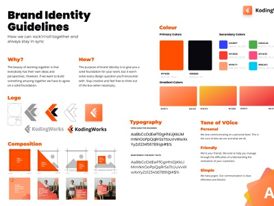Brand Guideline -How we can rock'n'roll together and always sync vector design brand identity brand