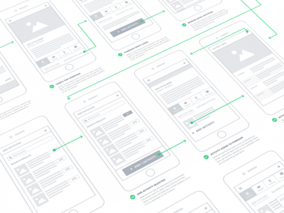 Wireframes process itinerary travel ux user flow wireframes wireframe