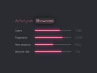 CSS Animated Analytics Sample