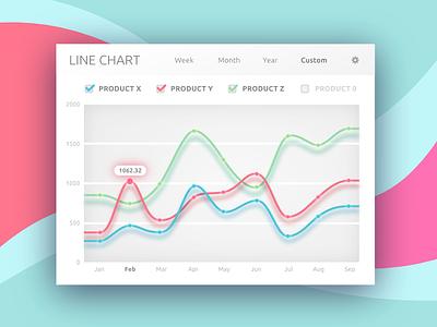 Line Chart interface ui analytics graph chart line chart dashboard