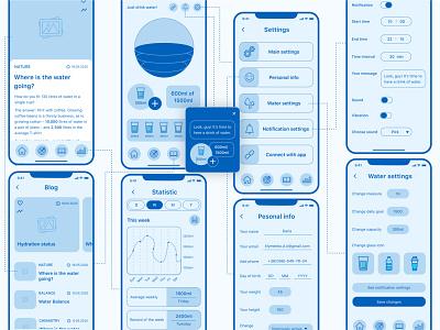 Water Control App Wireframe UI Kit application ios userflow wireframe water uxdesign ux app