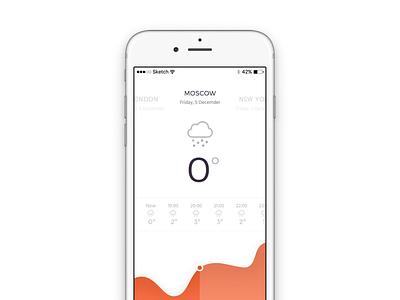Weather app iphone weather 37 037 dailyui