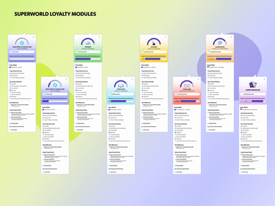 Loyalty Modules gamyfication loyaltymodule ux ui design figma