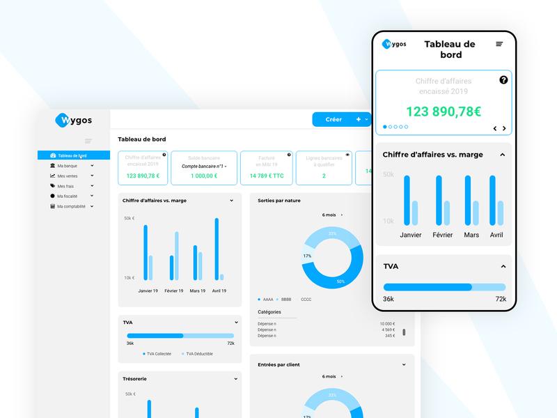 Tableau de bord web app ui ux design