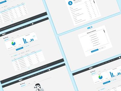 Group Admin Dashboard States illustration ux ui pie chart design data dashboard chart bar chart admin