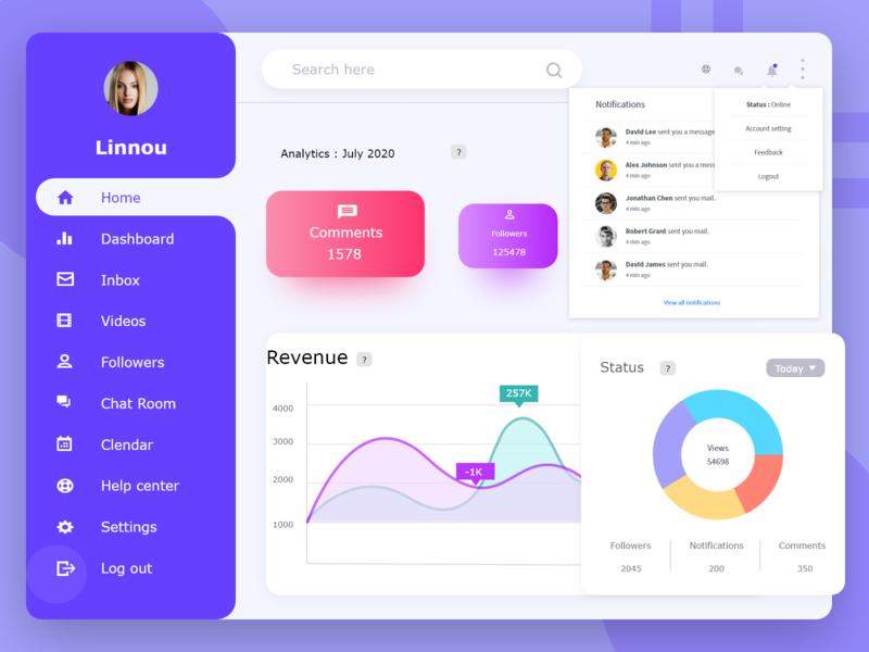 Dashborad dailyui web ux ui design