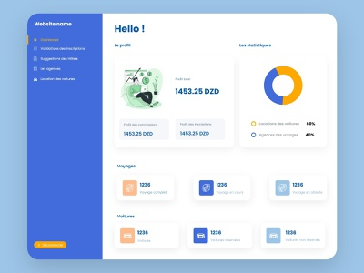 dashboard web ux ui design