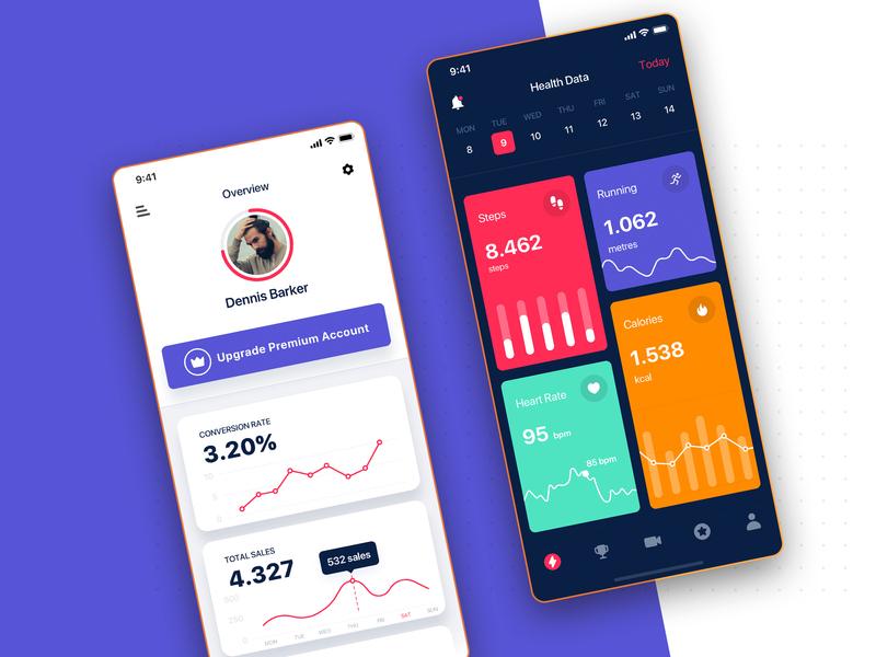 Data Analysis Statistics UI mobile App analysis checkout payment interface admin dashboard statistics ui kit mobile app ui app