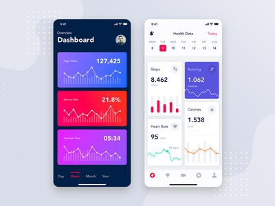 Analytics dashboard mobile interface concept