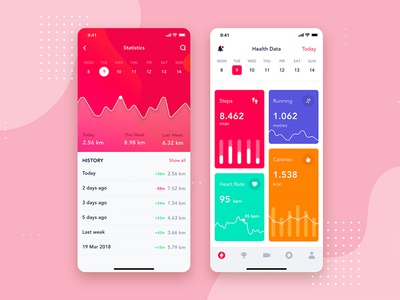 Data Analytics dashboard for mobile App