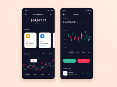 Stock Market App UI Kit