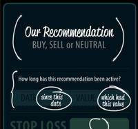 Stock market stuff