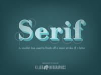 Serif - Design Lingo