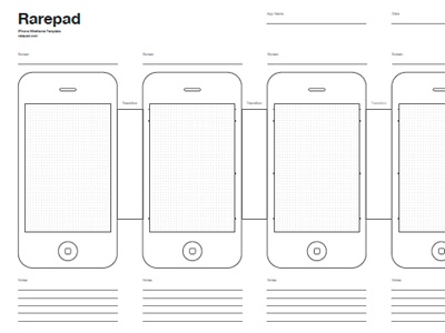Rarepad Wireframe Templates wireframe template iphone ipad browser sketch