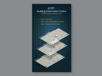 Building and Safety exhibition Poster 2