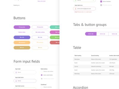 Spanda school - UI kit atomic typography status desktop sketch interface user kit ui guide style digital