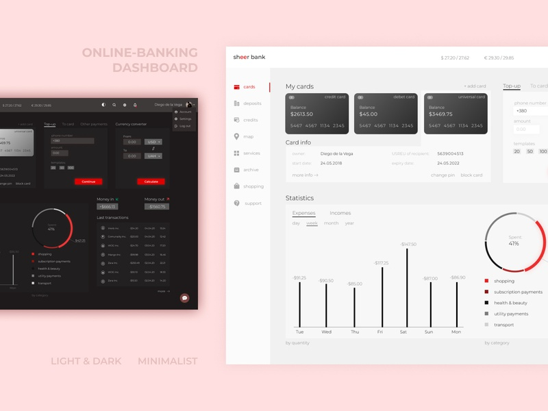 Online-banking dashboard minimalist vector charts red light mode dark mode light ui dark ui light finances online banking